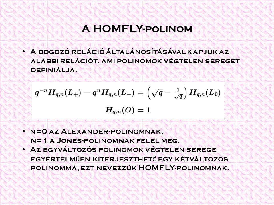A HOMFLY-polinom A bogozó-reláció általánosításával kapjuk az