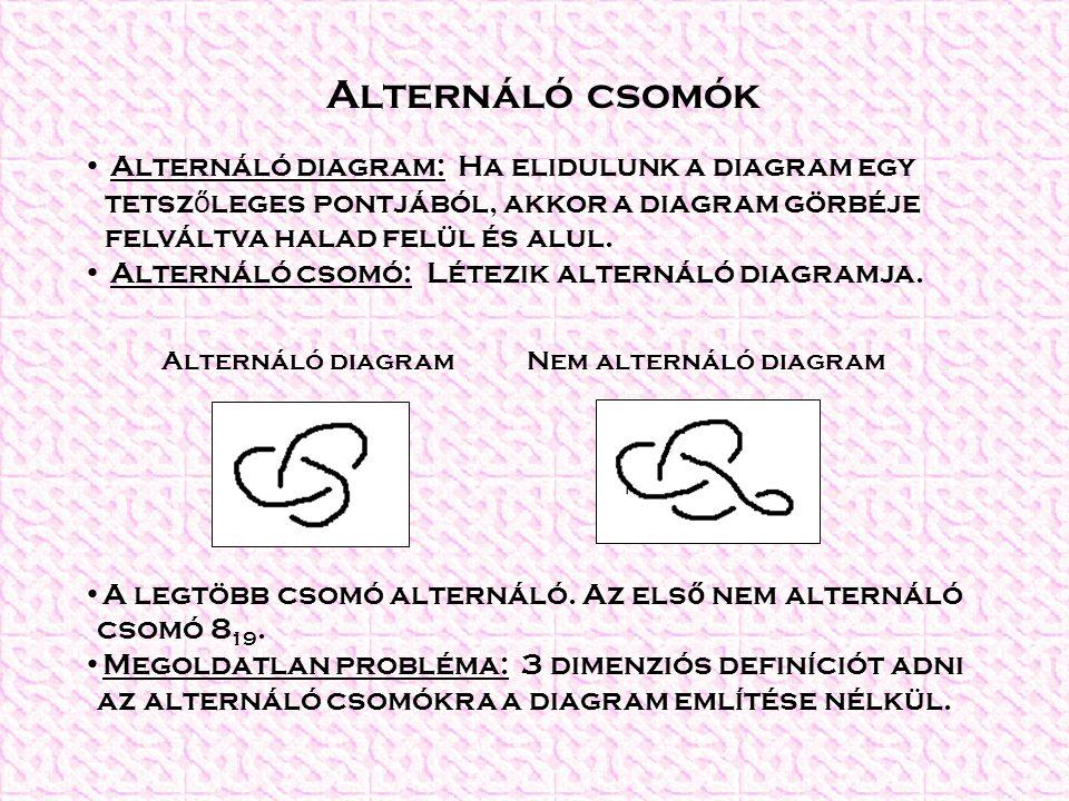 Alternáló csomók Alternáló diagram: Ha elidulunk a diagram egy