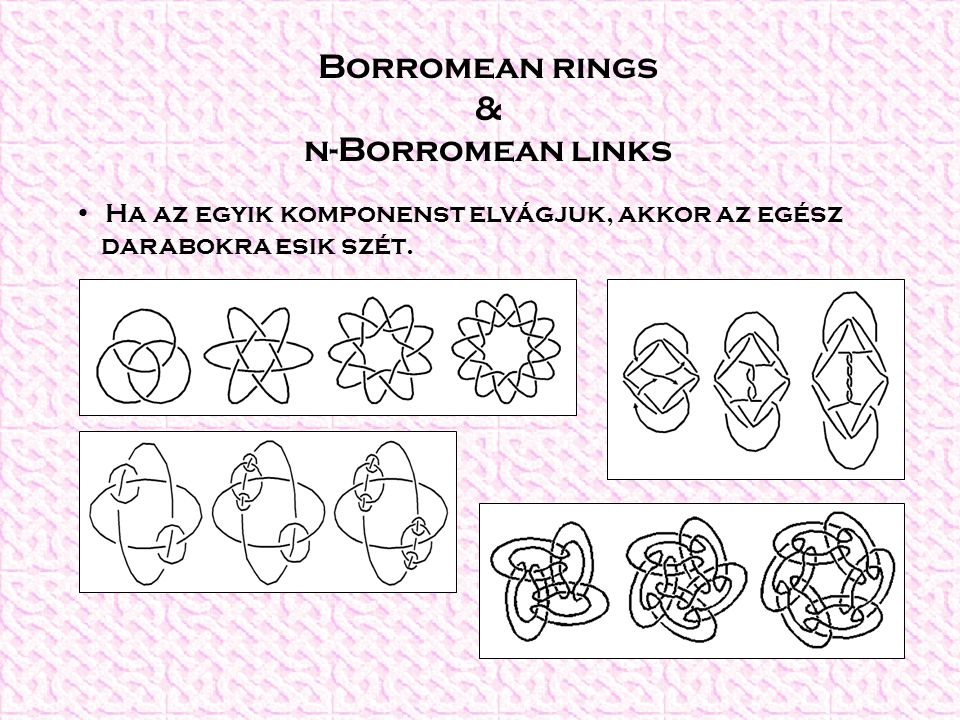 Borromean rings & n-Borromean links