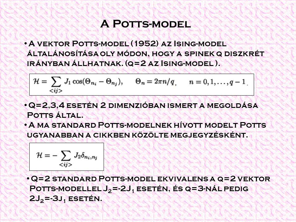 A Potts-model A vektor Potts-model (1952) az Ising-model