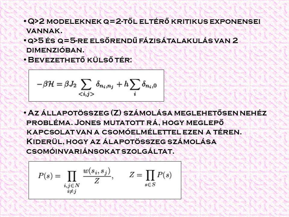 Q>2 modeleknek q=2-től eltérő kritikus exponensei