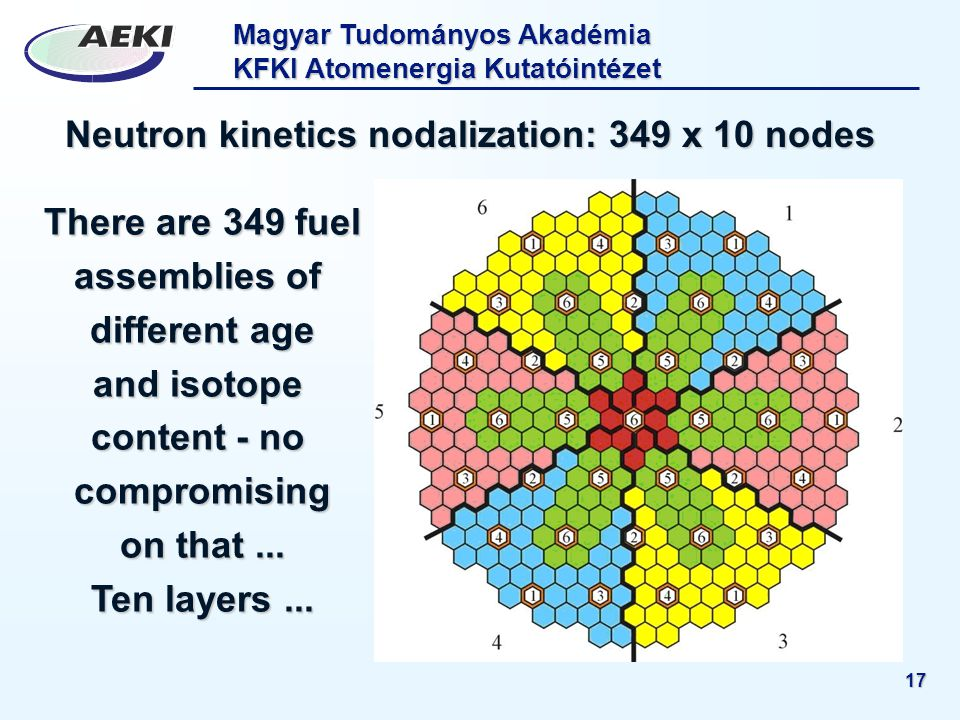 Neutron kinetics nodalization: 349 x 10 nodes