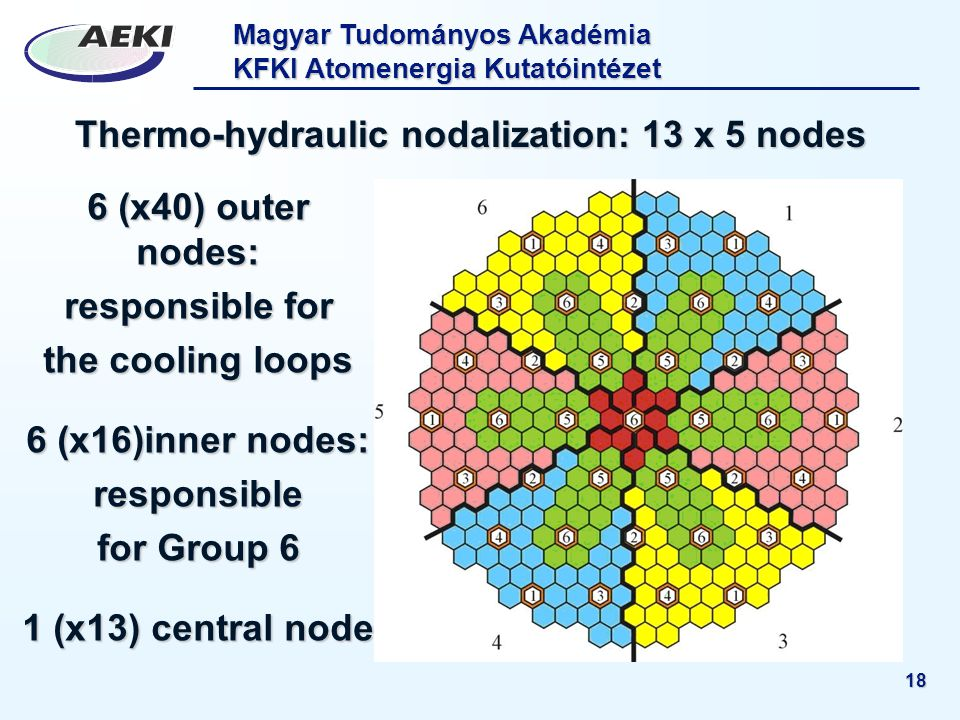 Thermo-hydraulic nodalization: 13 x 5 nodes