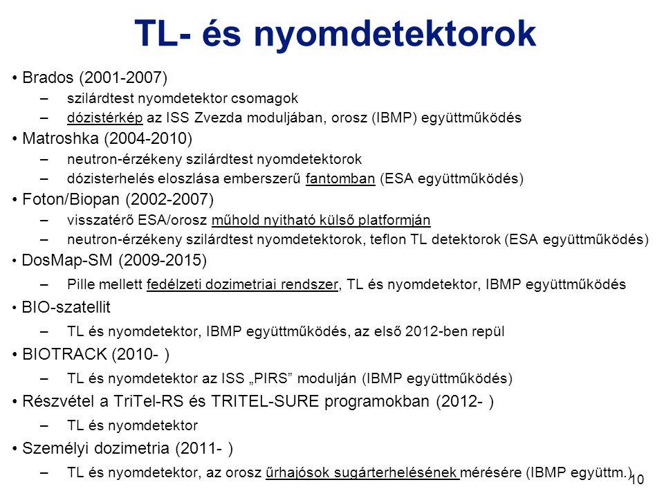 TL- és nyomdetektorok Brados (2001-2007) Matroshka (2004-2010)