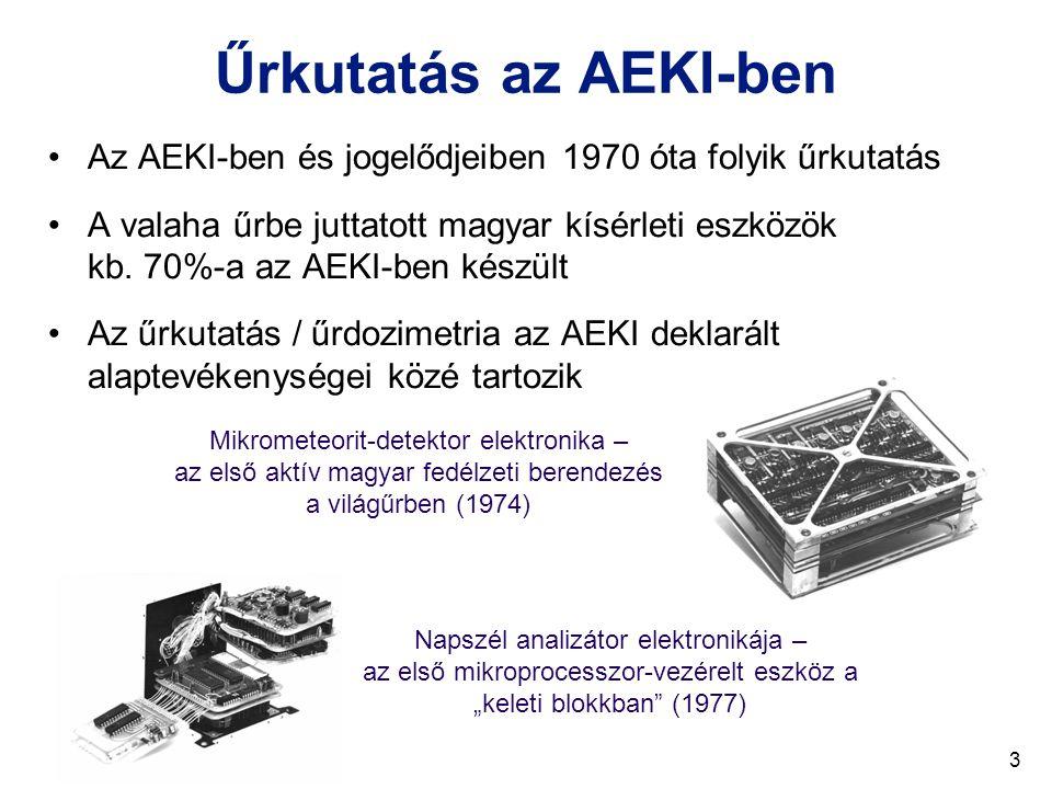 Űrkutatás az AEKI-ben Az AEKI-ben és jogelődjeiben 1970 óta folyik űrkutatás.
