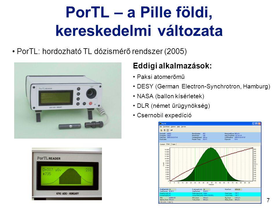 PorTL – a Pille földi, kereskedelmi változata