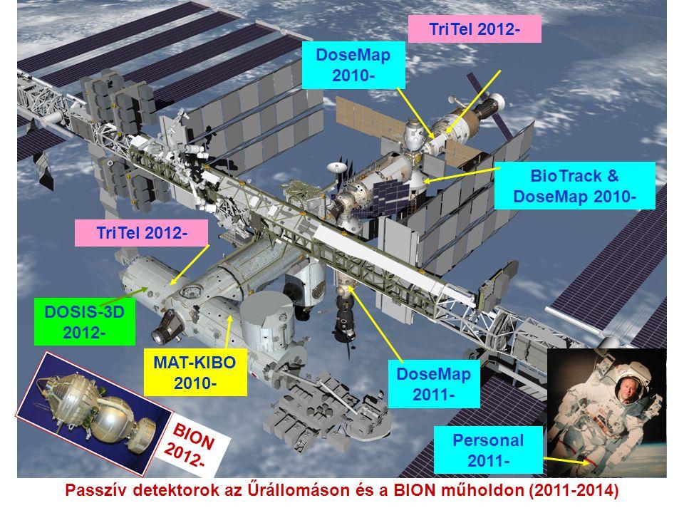 Passzív detektorok az Űrállomáson és a BION műholdon (2011-2014)