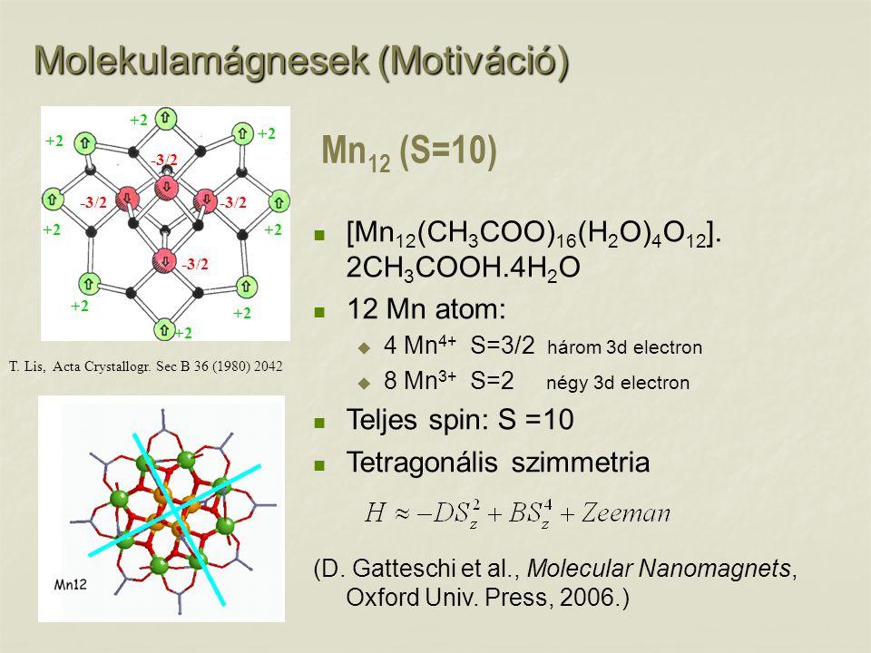 Molekulamágnesek (Motiváció)