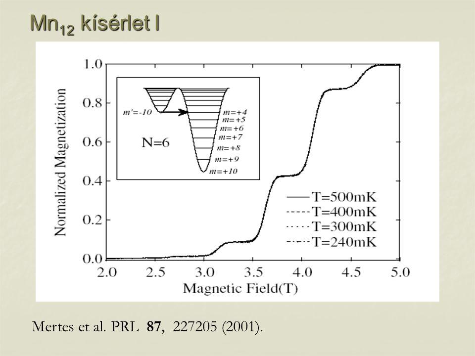 Mn12 kísérlet I Mertes et al. PRL 87, 227205 (2001).