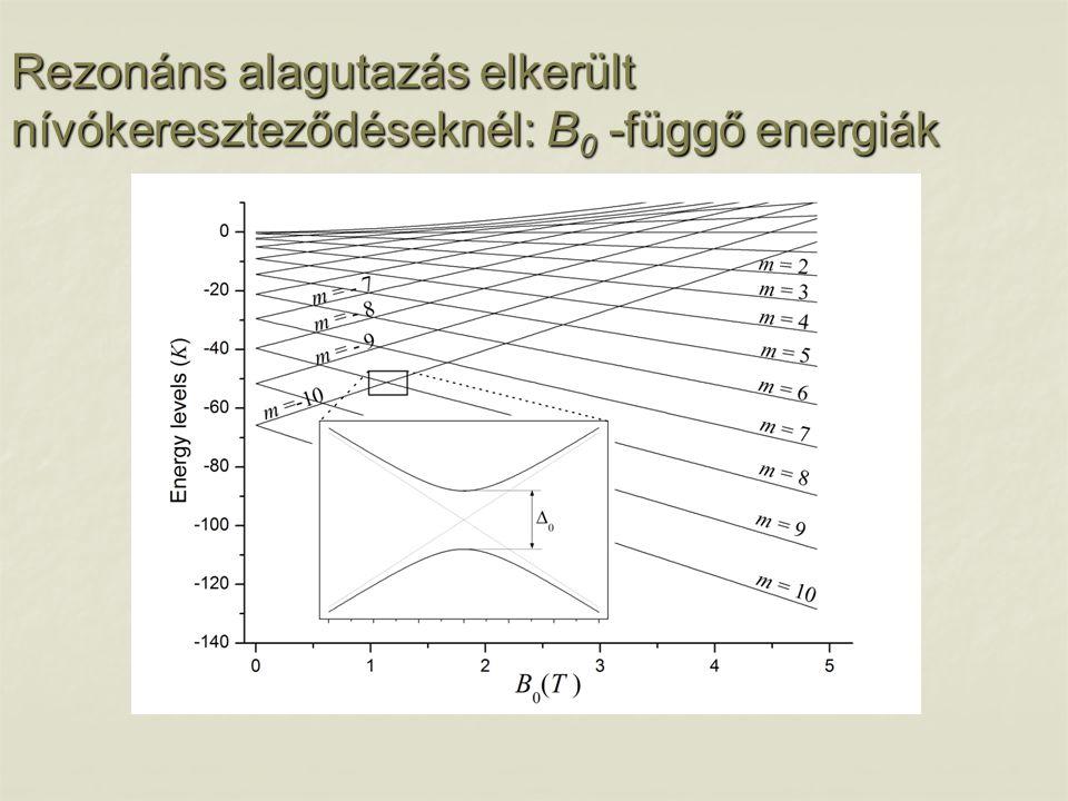 Rezonáns alagutazás elkerült nívókereszteződéseknél: B0 -függő energiák