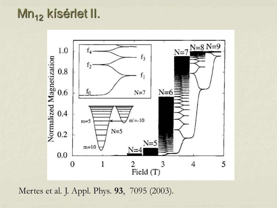 Mn12 kísérlet II. Mertes et al. J. Appl. Phys. 93, 7095 (2003).