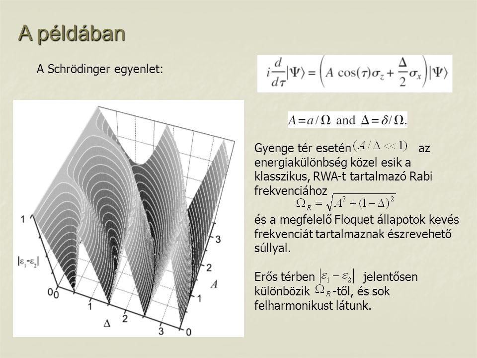 A példában A Schrödinger egyenlet: