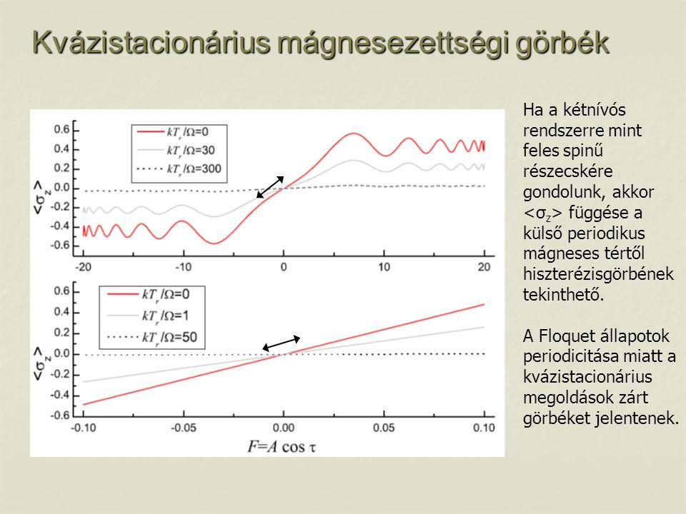Kvázistacionárius mágnesezettségi görbék