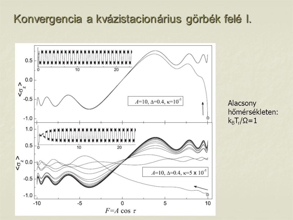 Konvergencia a kvázistacionárius görbék felé I.