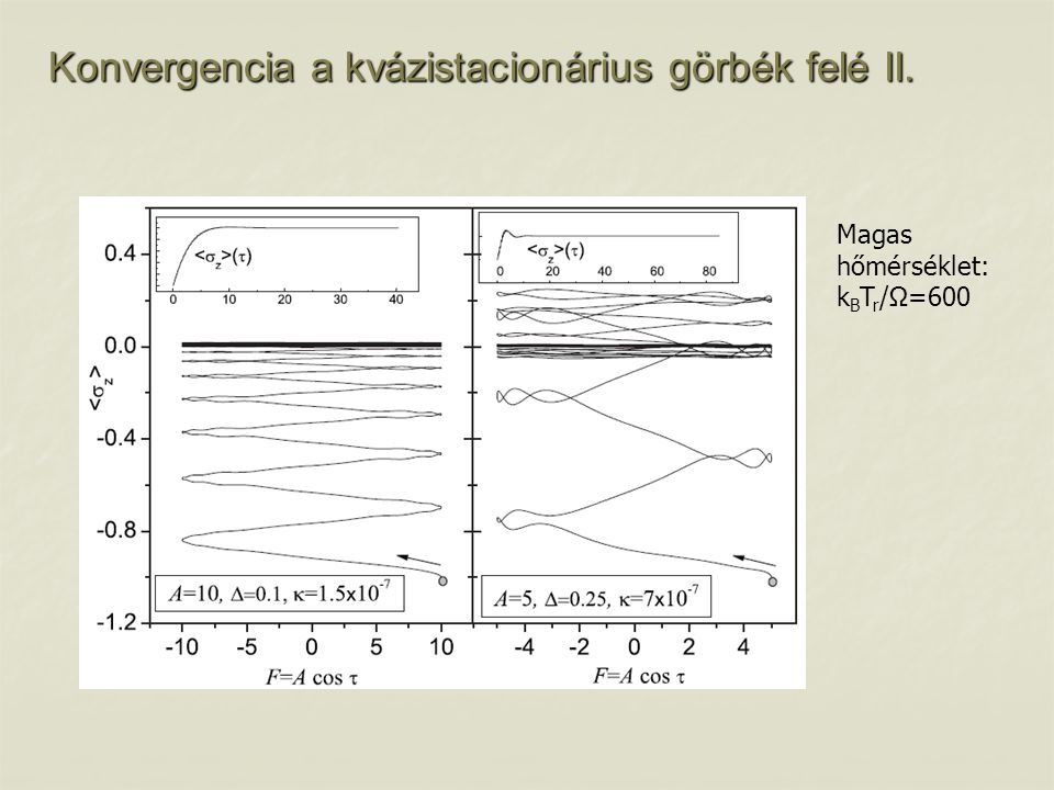 Konvergencia a kvázistacionárius görbék felé II.