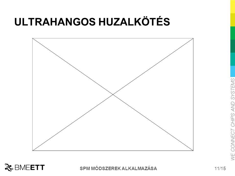 ULTRAHANGOS HUZALKÖTÉS