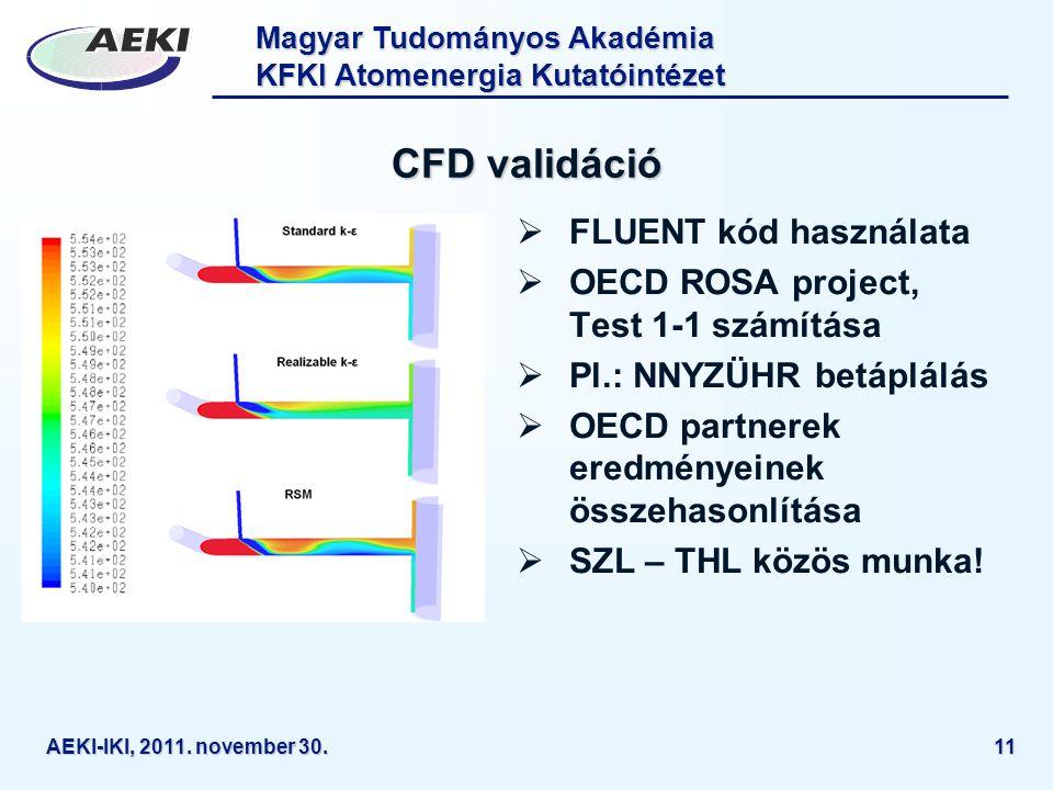 CFD validáció FLUENT kód használata