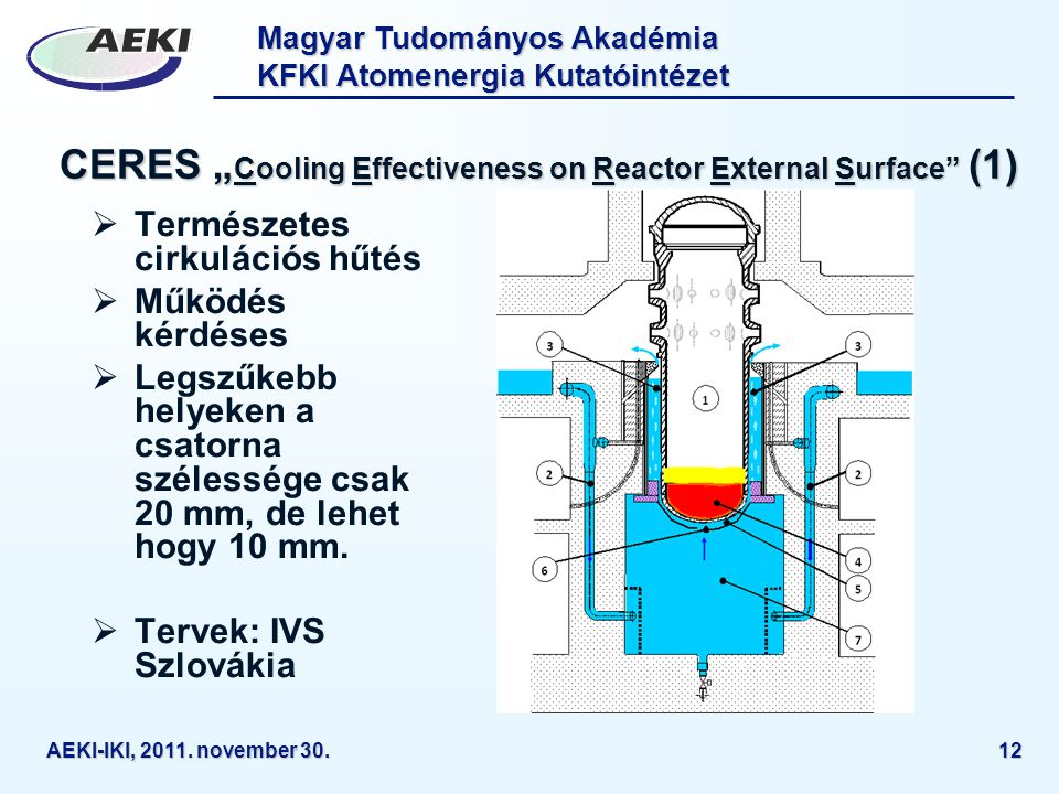 "CERES ""Cooling Effectiveness on Reactor External Surface (1)"