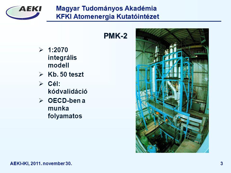 PMK-2 1:2070 integrális modell Kb. 50 teszt Cél: kódvalidáció