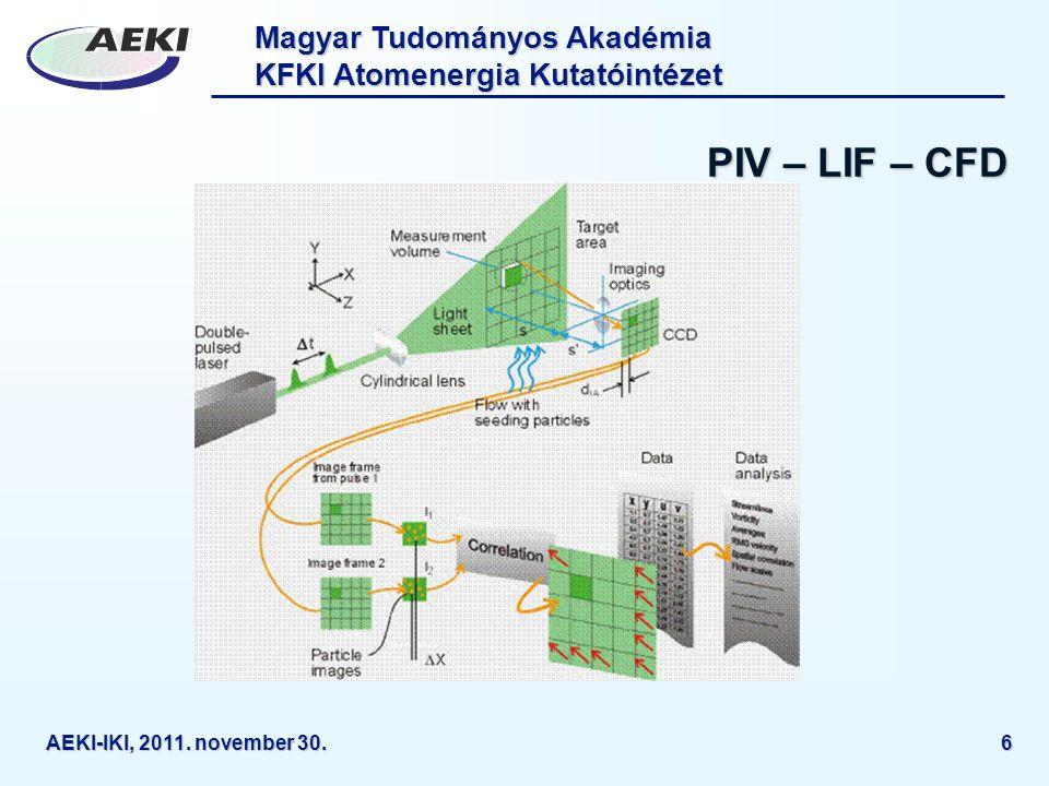 PIV – LIF – CFD AEKI-IKI, 2011. november 30.