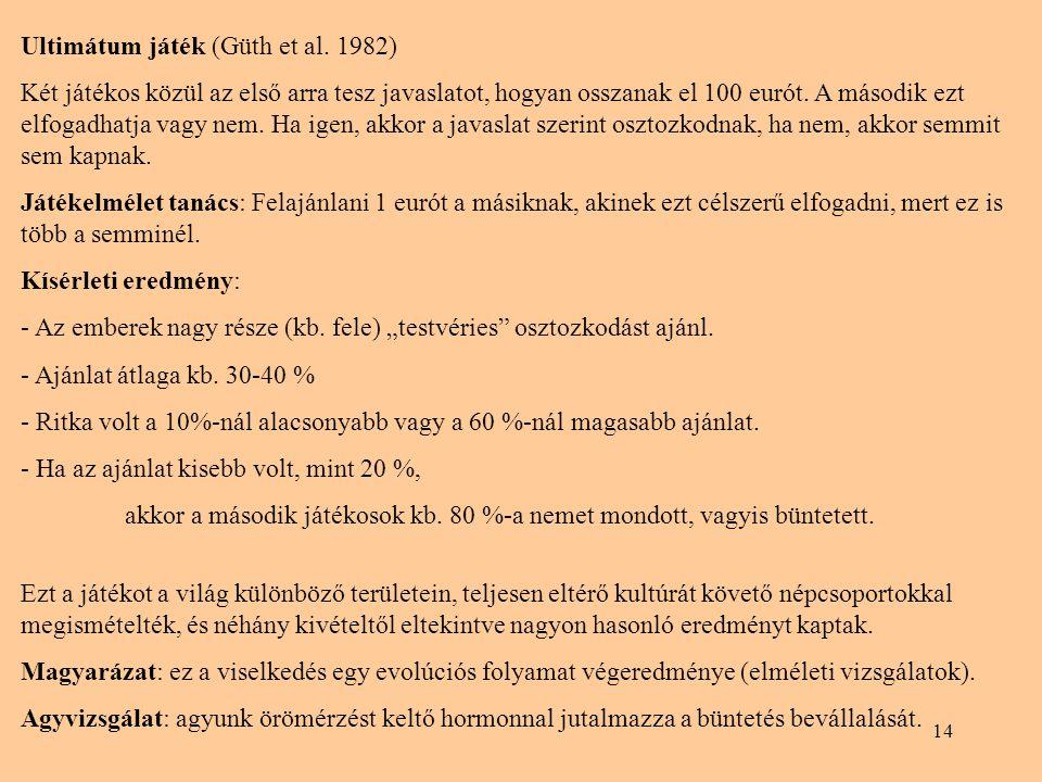Ultimátum játék (Güth et al. 1982)