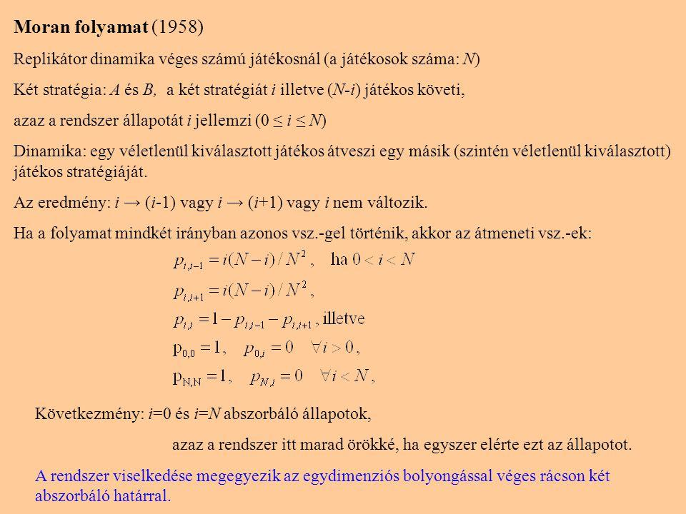 Moran folyamat (1958) Replikátor dinamika véges számú játékosnál (a játékosok száma: N)