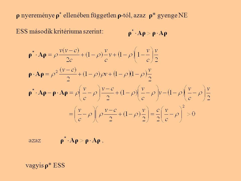 ρ nyereménye ρ* ellenében független ρ-tól, azaz ρ* gyenge NE