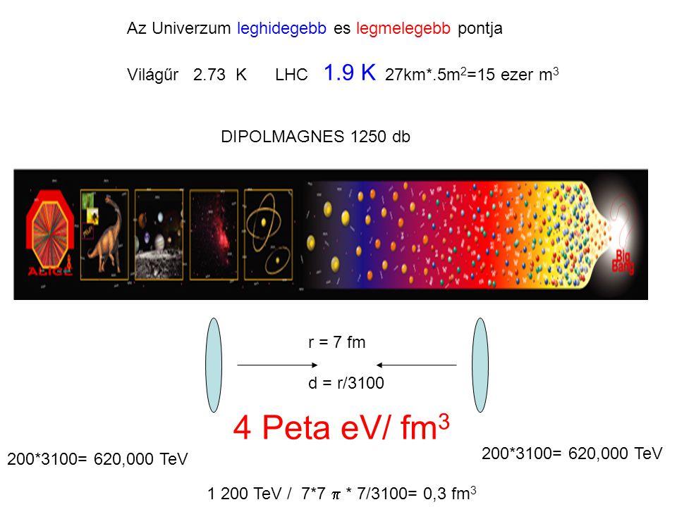 4 Peta eV/ fm3 Az Univerzum leghidegebb es legmelegebb pontja