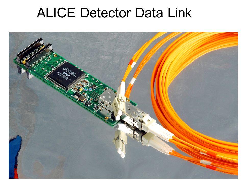 ALICE Detector Data Link