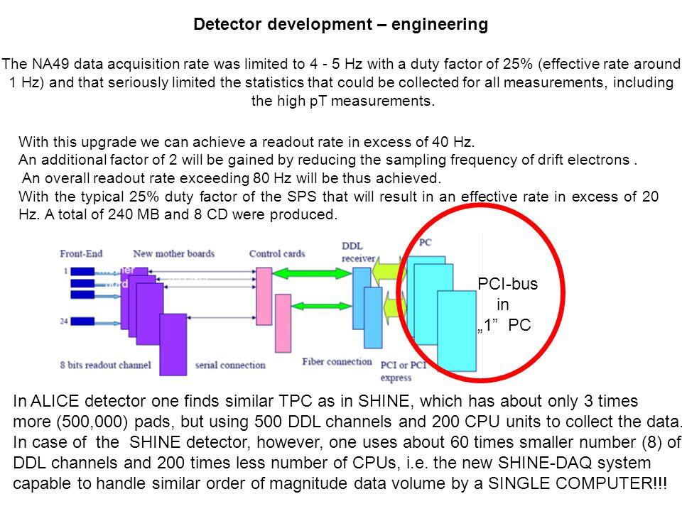 Detector development – engineering