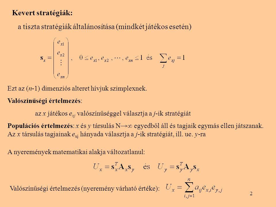 a tiszta stratégiák általánosítása (mindkét játékos esetén)