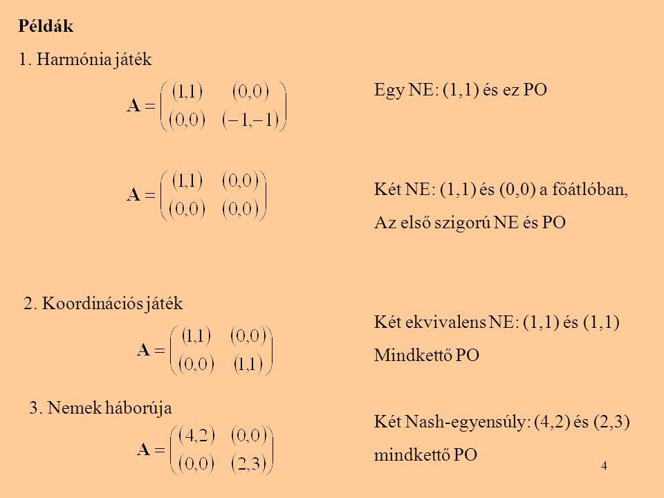 Példák 1. Harmónia játék. Egy NE: (1,1) és ez PO. Két NE: (1,1) és (0,0) a főátlóban, Az első szigorú NE és PO.