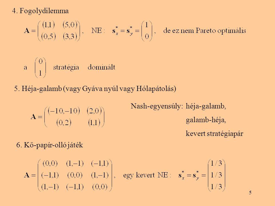 4. Fogolydilemma 5. Héja-galamb (vagy Gyáva nyúl vagy Hólapátolás) Nash-egyensúly: héja-galamb, galamb-héja,