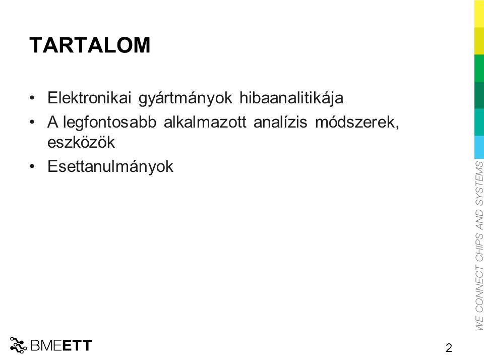 TARTALOM Elektronikai gyártmányok hibaanalitikája
