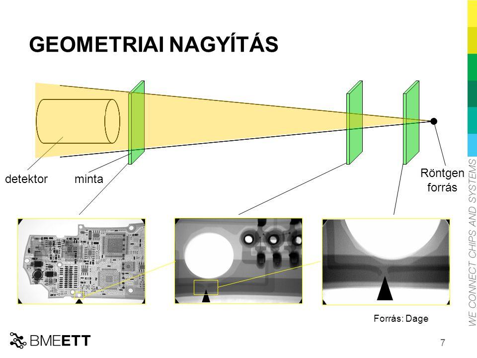 GEOMETRIAI NAGYÍTÁS Röntgen forrás detektor minta Forrás: Dage