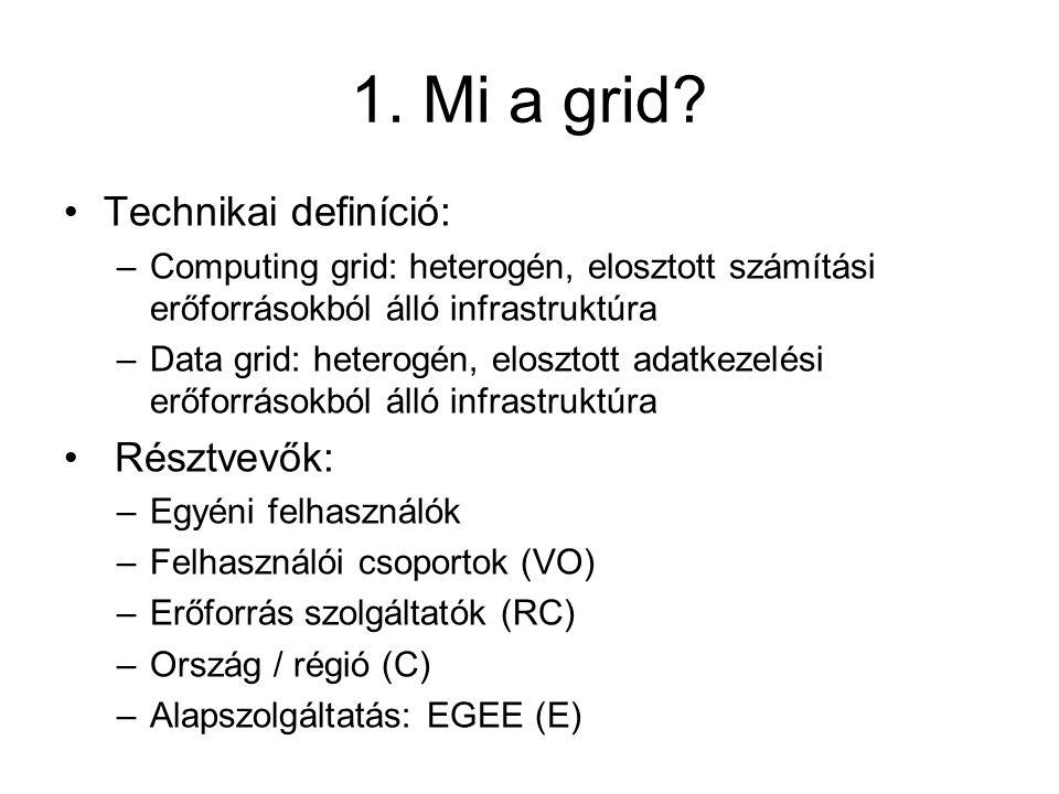 1. Mi a grid Technikai definíció: Résztvevők: