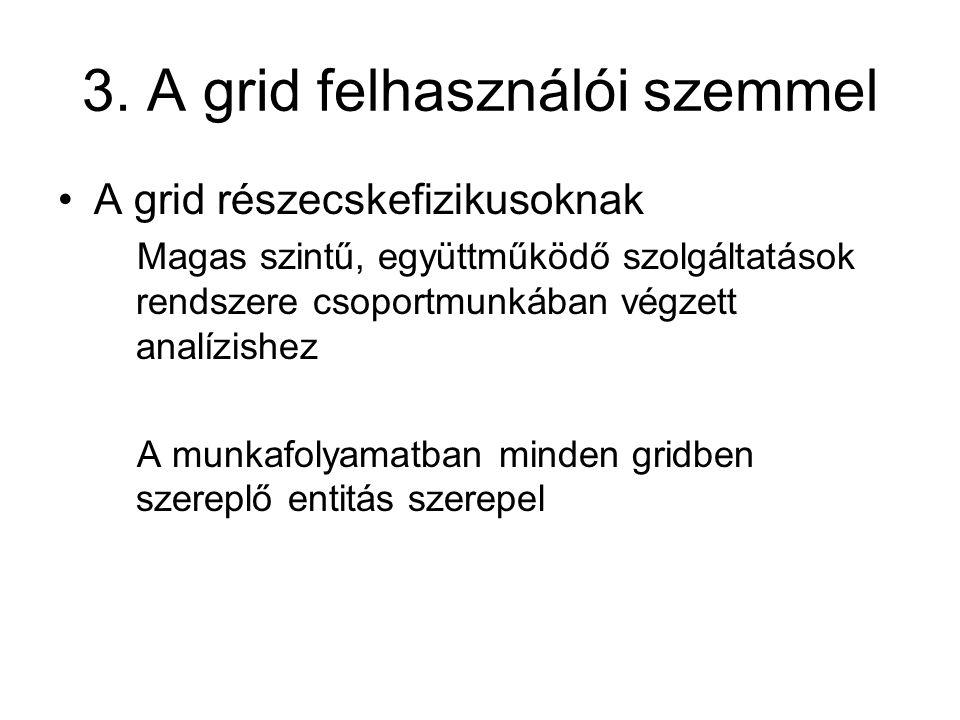 3. A grid felhasználói szemmel