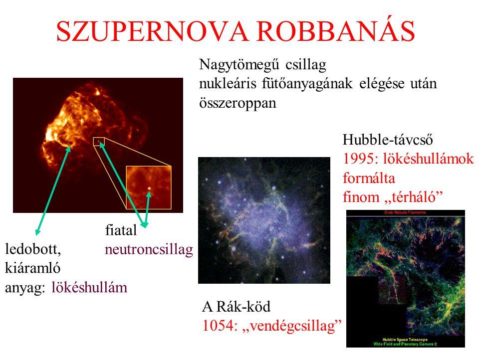 SZUPERNOVA ROBBANÁS Nagytömegű csillag