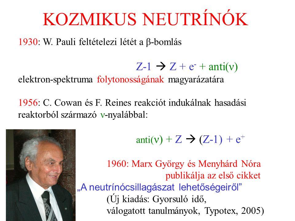 KOZMIKUS NEUTRÍNÓK 1930: W. Pauli feltételezi létét a β-bomlás