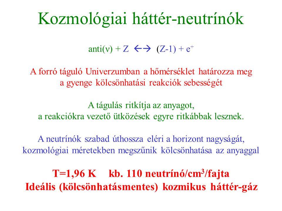 Kozmológiai háttér-neutrínók