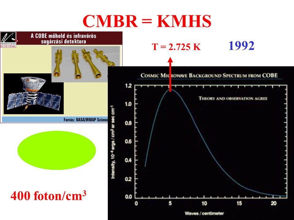 CMBR = KMHS 1992 T = 2.725 K 400 foton/cm3