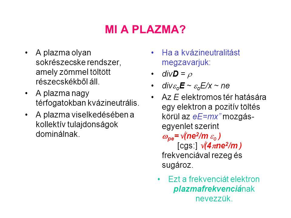 Ezt a frekvenciát elektron plazmafrekvenciának nevezzük.