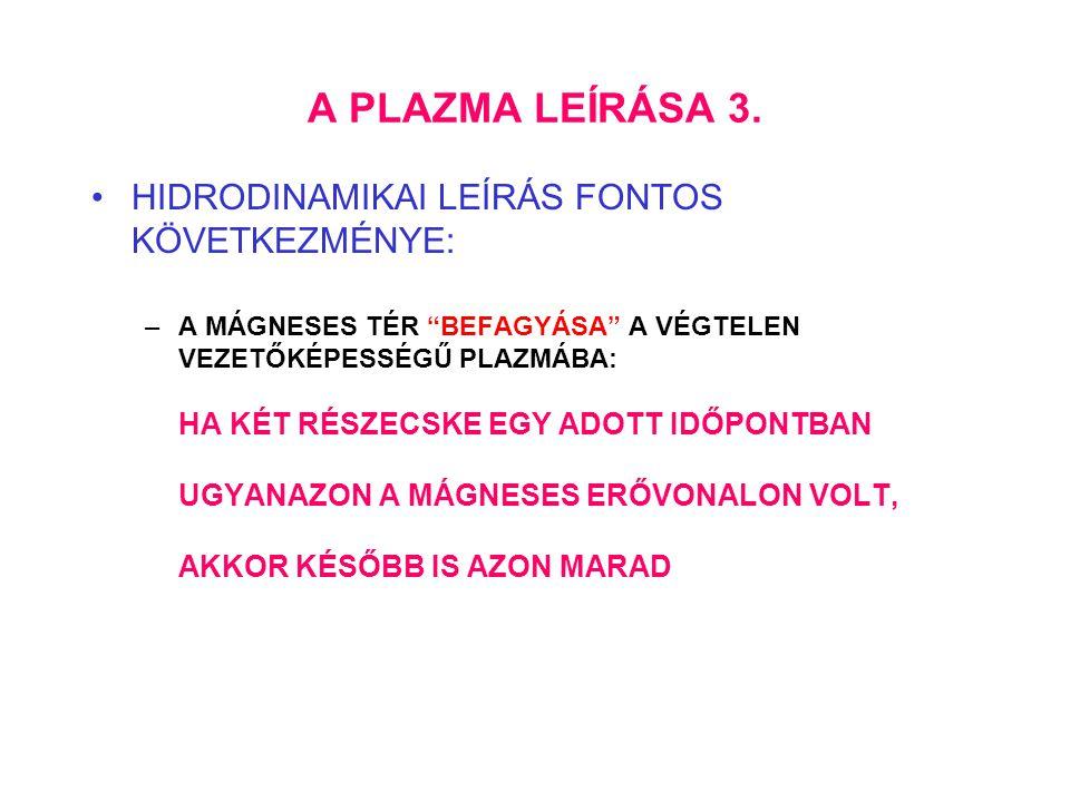A PLAZMA LEÍRÁSA 3. HIDRODINAMIKAI LEÍRÁS FONTOS KÖVETKEZMÉNYE: