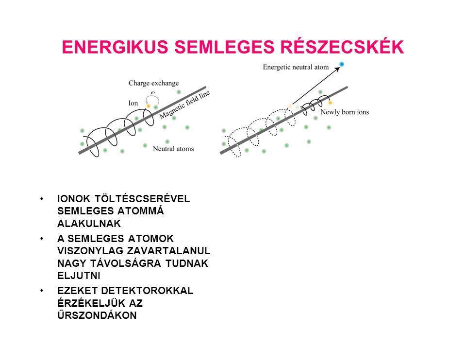 ENERGIKUS SEMLEGES RÉSZECSKÉK