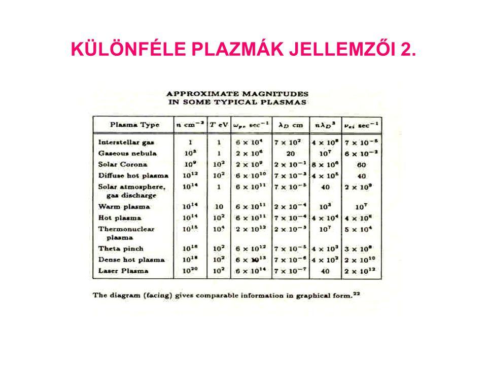 KÜLÖNFÉLE PLAZMÁK JELLEMZŐI 2.