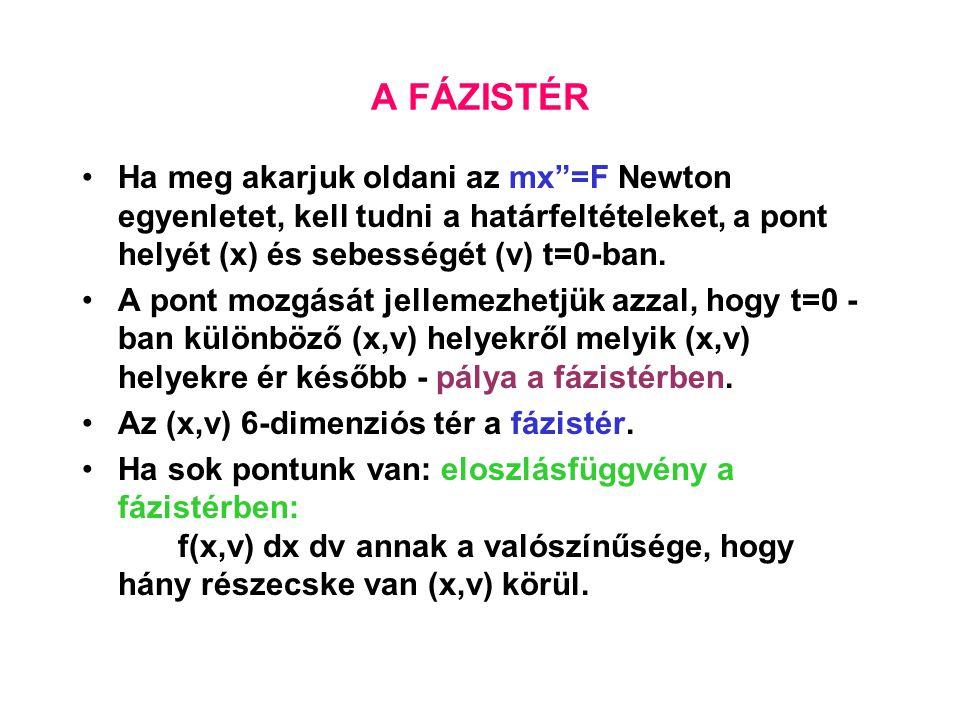 A FÁZISTÉR Ha meg akarjuk oldani az mx =F Newton egyenletet, kell tudni a határfeltételeket, a pont helyét (x) és sebességét (v) t=0-ban.