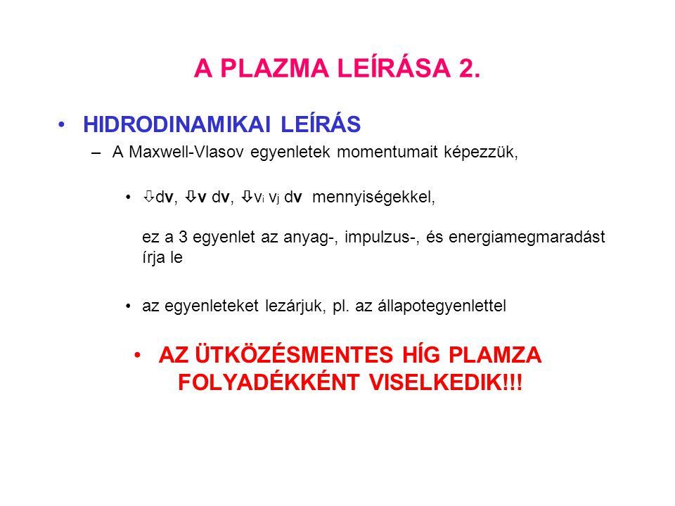 AZ ÜTKÖZÉSMENTES HÍG PLAMZA FOLYADÉKKÉNT VISELKEDIK!!!