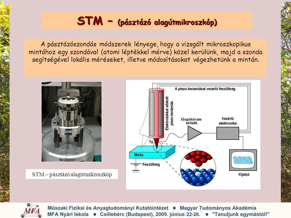 STM – (pásztázó alagútmikroszkóp)