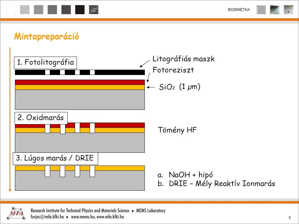 Mintapreparáció Litográfiás maszk 1. Fotolitográfia Fotoreziszt SiO2