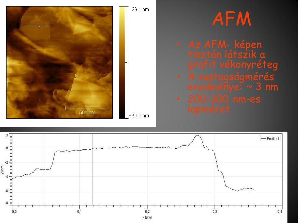AFM Az AFM- képen tisztán látszik a grafit vékonyréteg